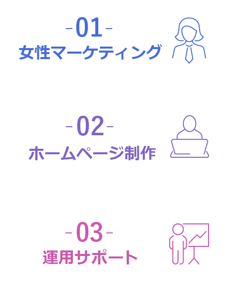 01女性マーケティング 02ホームページ制作 03運用サポート
